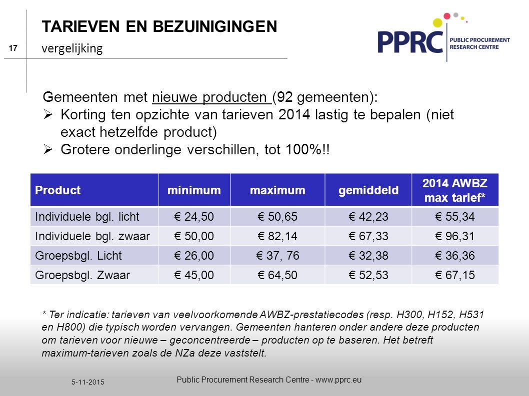 17 5-11-2015 TARIEVEN EN BEZUINIGINGEN Gemeenten met nieuwe producten (92 gemeenten):  Korting ten opzichte van tarieven 2014 lastig te bepalen (niet