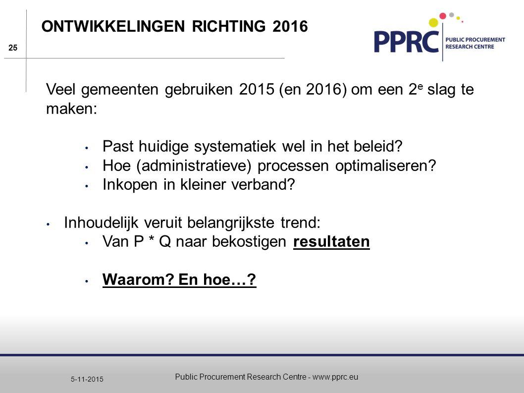 25 5-11-2015 ONTWIKKELINGEN RICHTING 2016 Veel gemeenten gebruiken 2015 (en 2016) om een 2 e slag te maken: Past huidige systematiek wel in het beleid