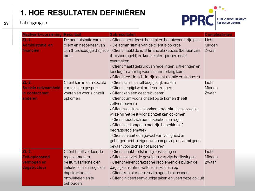 29 5-11-2015 1. HOE RESULTATEN DEFINIËREN Uitdagingen Public Procurement Research Centre - www.pprc.eu MaatwerkvoorzieningResultaatSubresultatenComple