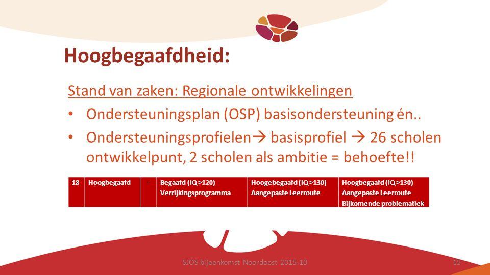 Hoogbegaafdheid: Stand van zaken: Regionale ontwikkelingen Ondersteuningsplan (OSP) basisondersteuning én.. Ondersteuningsprofielen  basisprofiel  2