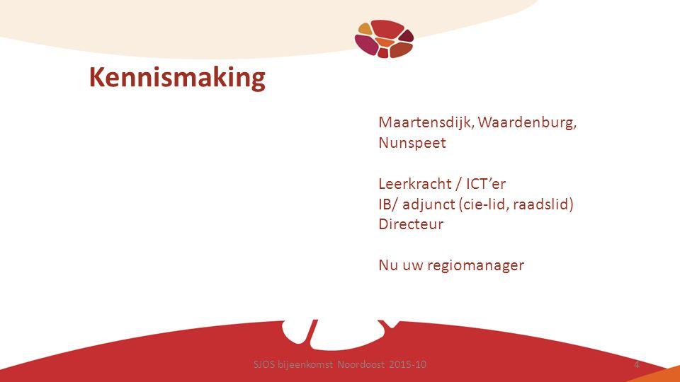 Kennismaking SJOS bijeenkomst Noordoost 2015-104 Maartensdijk, Waardenburg, Nunspeet Leerkracht / ICT'er IB/ adjunct (cie-lid, raadslid) Directeur Nu