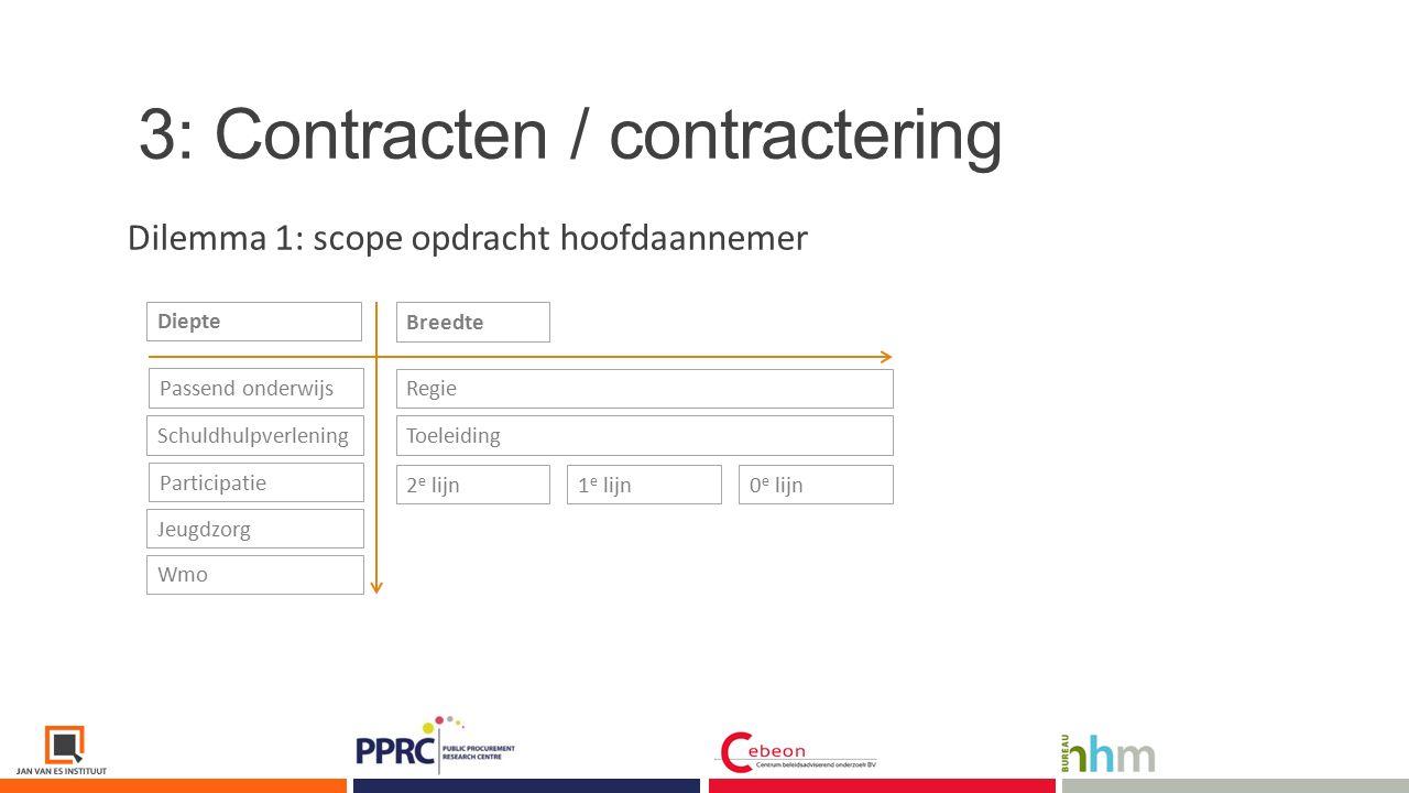 Dilemma 1: scope opdracht hoofdaannemer Bredere scope…  meer optimalisatiepotentieel (integrale arrangementen, samenwerking, investering in voorveld, etc.)  Toename complexiteit (voor hoofdaannemer) en risico opdrachtgever (afhankelijkheid opdrachtnemer)  Optimum…..