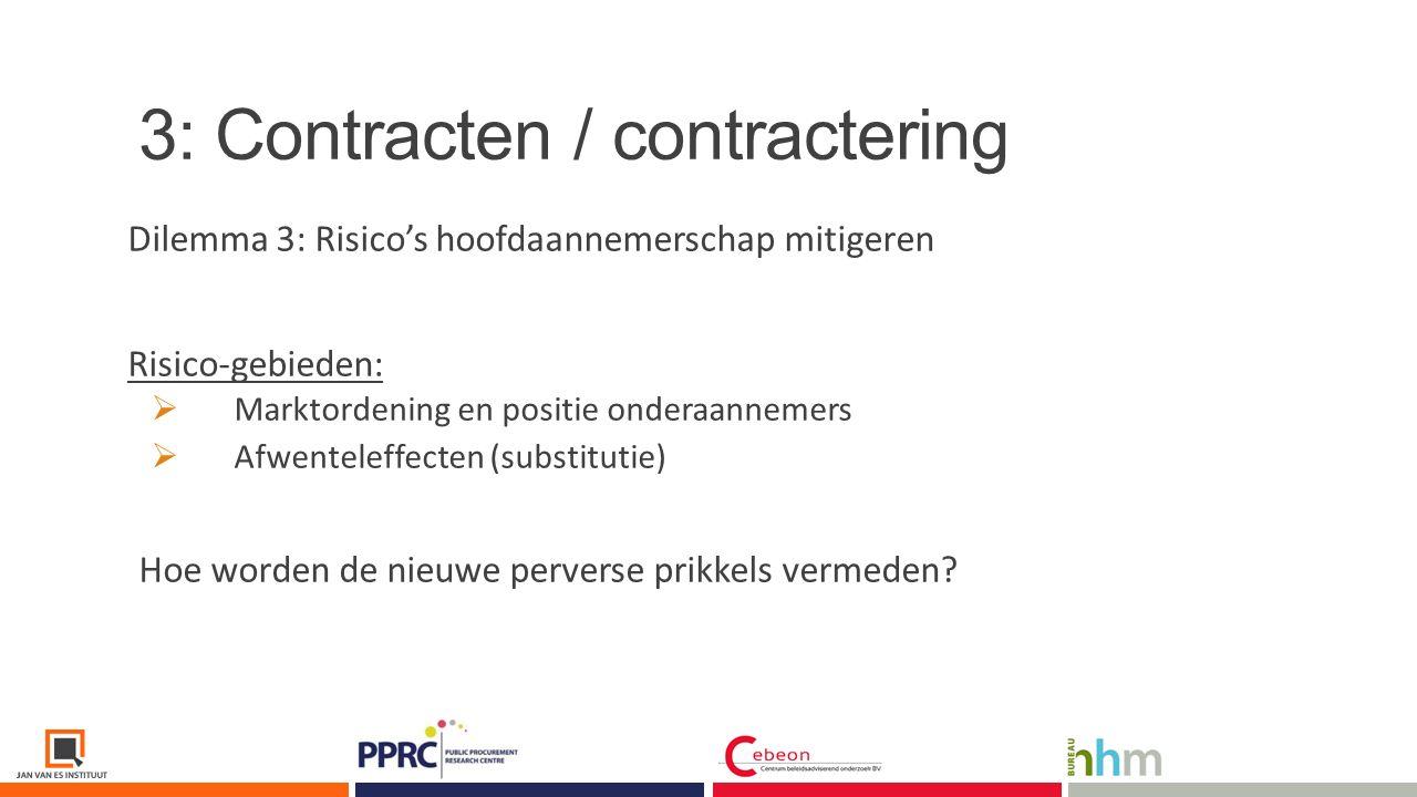 Resultaten Burgers Maatschappe lijke partners Gemeente Populatie Contracten Financieel kader Vervolgstappen