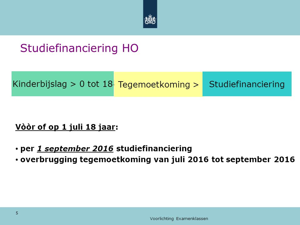 Voorlichting Examenklassen 6 Studiefinanciering HO 1 oktober 2016 Ná 1 juli 18 jaar: per 1 oktober 2016 studiefinanciering studiefinanciering kinderbijslag >