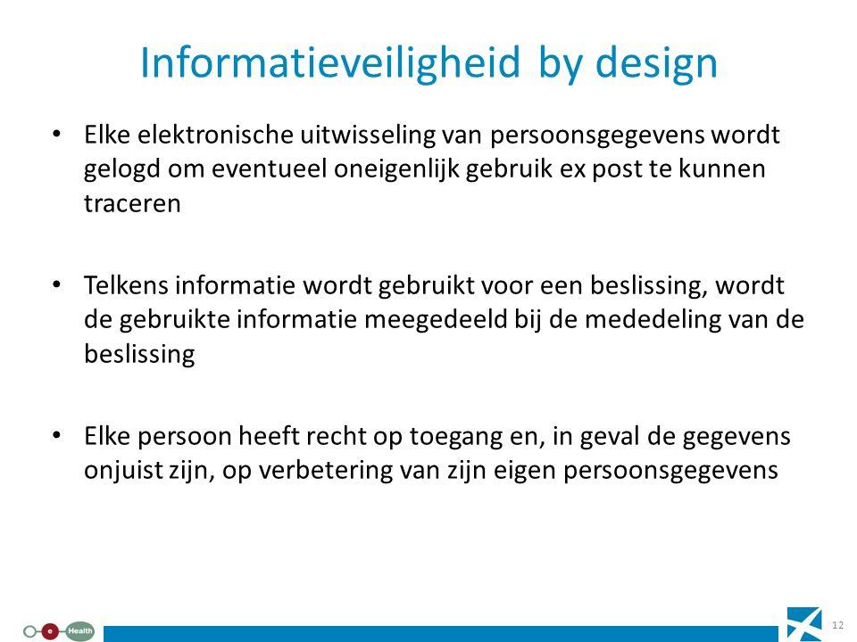 Informatieveiligheid by design Elke elektronische uitwisseling van persoonsgegevens wordt gelogd om eventueel oneigenlijk gebruik ex post te kunnen tr