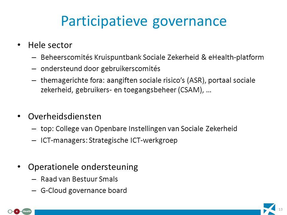 Participatieve governance Hele sector – Beheerscomités Kruispuntbank Sociale Zekerheid & eHealth-platform – ondersteund door gebruikerscomités – thema