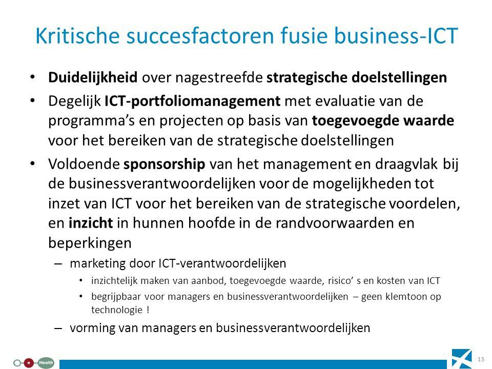 Kritische succesfactoren fusie business-ICT Duidelijkheid over nagestreefde strategische doelstellingen Degelijk ICT-portfoliomanagement met evaluatie