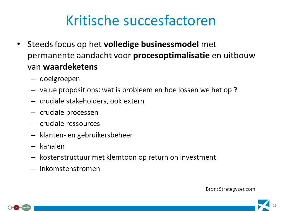 Kritische succesfactoren Steeds focus op het volledige businessmodel met permanente aandacht voor procesoptimalisatie en uitbouw van waardeketens – do