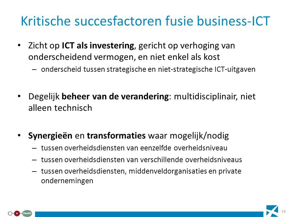 Kritische succesfactoren fusie business-ICT Zicht op ICT als investering, gericht op verhoging van onderscheidend vermogen, en niet enkel als kost – o