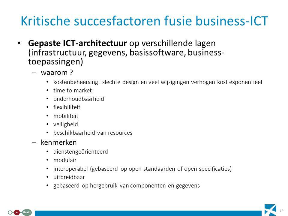 Kritische succesfactoren fusie business-ICT Gepaste ICT-architectuur op verschillende lagen (infrastructuur, gegevens, basissoftware, business- toepas