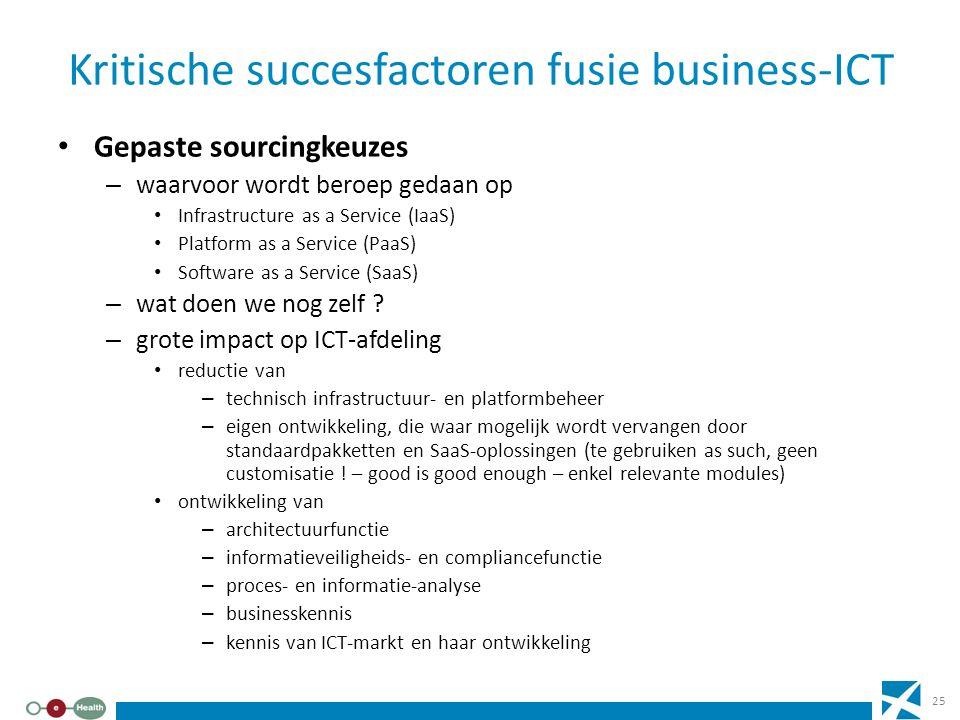 Kritische succesfactoren fusie business-ICT Gepaste sourcingkeuzes – waarvoor wordt beroep gedaan op Infrastructure as a Service (IaaS) Platform as a