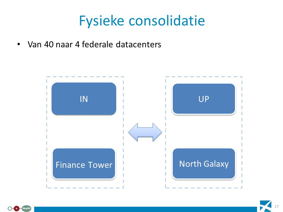 Fysieke consolidatie Van 40 naar 4 federale datacenters IN Finance Tower UP North Galaxy 27