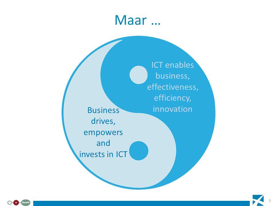 Hybride G-Cloud Harde infrastructuur Computing | Network | Storage Zachte infrastructuur Security |Mail|VoIP | … Horizontale software Website | HR | Finance | Postbehandeling | Toegangsbeheer Business toepassingen Core business processen Delen.