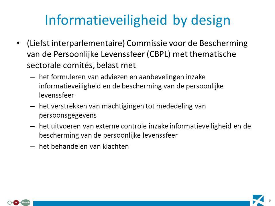 Informatieveiligheid by design Instelling van een informatieveiligheidsdienst bij elke actor, met een adviserende, stimulerende, documenterende en controlerende taak Geheel van structurele, organisatorische, juridische en technische maatregelen, beschreven in policies op basis van ISO-standaard 27xxx, uitgewerkt door een gemeenschappelijke werkgroep informatieveiligheid en goedgekeurd door CBPL/sectoraal comité Ondersteuning door een aantal gemeenschappelijke basisdiensten inzake informatieveiligheid (gebruikers- en toegangsbeheer, vercijfering, …) 10
