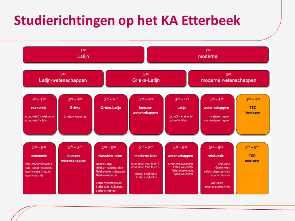 Studierichtingen op het KA Etterbeek