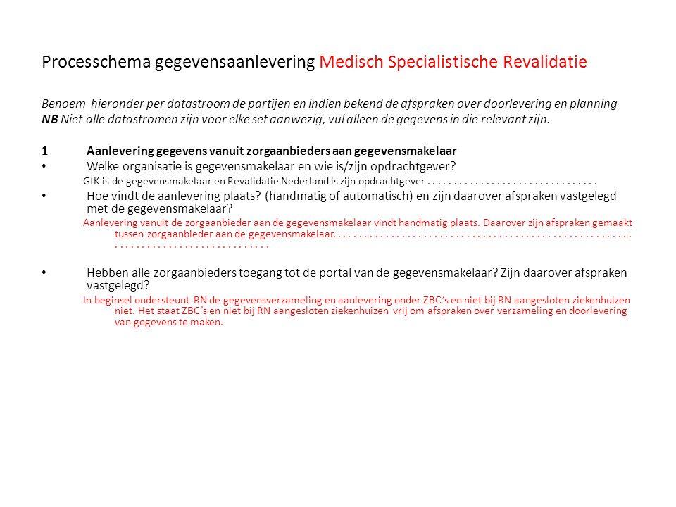 Processchema gegevensaanlevering Medisch Specialistische Revalidatie 3Aanlevering patiënt-vragenlijsten Welke organisatie(s) worden ingeschakeld bij het verzamelen en bewerken van de gegevens.