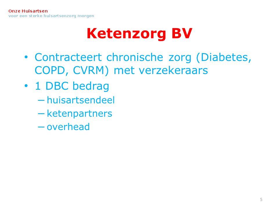 Ketenzorg BV Contracteert chronische zorg (Diabetes, COPD, CVRM) met verzekeraars 1 DBC bedrag – huisartsendeel – ketenpartners – overhead 5