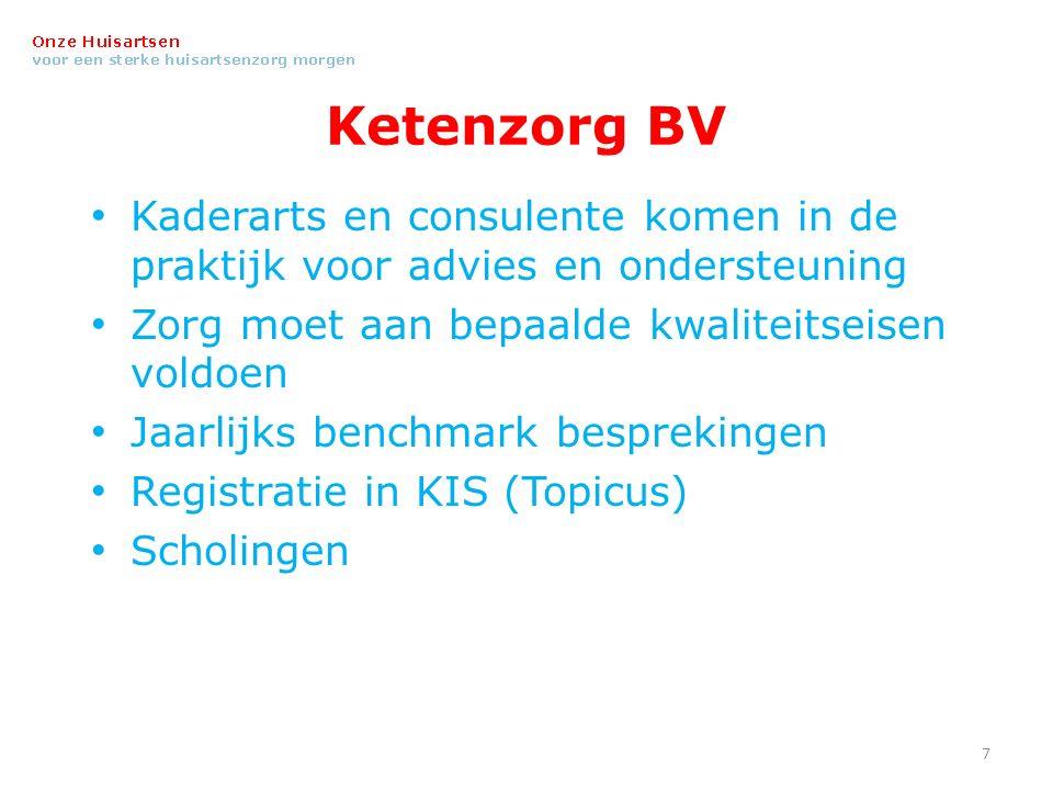 Ketenzorg BV Kaderarts en consulente komen in de praktijk voor advies en ondersteuning Zorg moet aan bepaalde kwaliteitseisen voldoen Jaarlijks benchmark besprekingen Registratie in KIS (Topicus) Scholingen 7