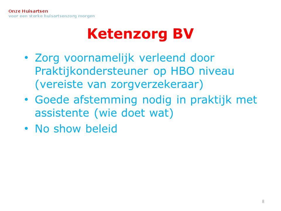 Ketenzorg BV Zorg voornamelijk verleend door Praktijkondersteuner op HBO niveau (vereiste van zorgverzekeraar) Goede afstemming nodig in praktijk met assistente (wie doet wat) No show beleid 8
