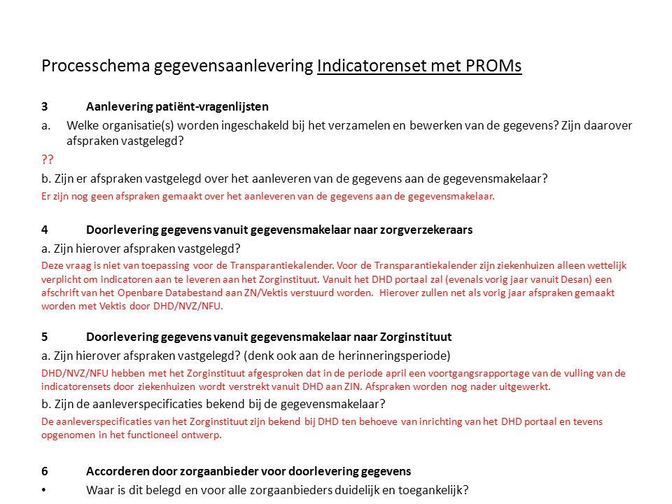 Processchema gegevensaanlevering Indicatorenset met PROMs 3Aanlevering patiënt-vragenlijsten a.Welke organisatie(s) worden ingeschakeld bij het verzamelen en bewerken van de gegevens.