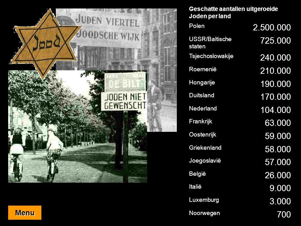 Geschatte aantallen uitgeroeide Joden per land Polen 2.500.000 USSR/Baltische staten 725.000 Tsjechoslowakije 240.000 Roemenië 210.000 Hongarije 190.000 Duitsland 170.000 Nederland 104.000 Frankrijk 63.000 Oostenrijk 59.000 Griekenland 58.000 Joegoslavië 57.000 België 26.000 Italië 9.000 Luxemburg 3.000 Noorwegen 700 Menu