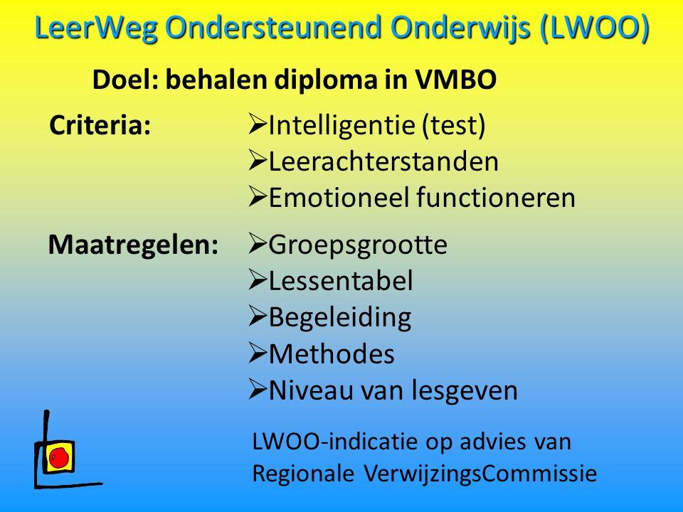 LeerWeg Ondersteunend Onderwijs (LWOO) Doel: behalen diploma in VMBO Criteria: Maatregelen: LWOO-indicatie op advies van Regionale VerwijzingsCommissi