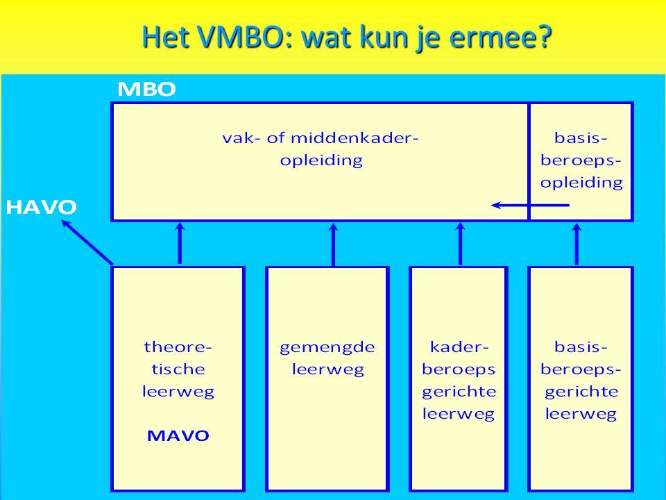 Het VMBO: wat kun je ermee?