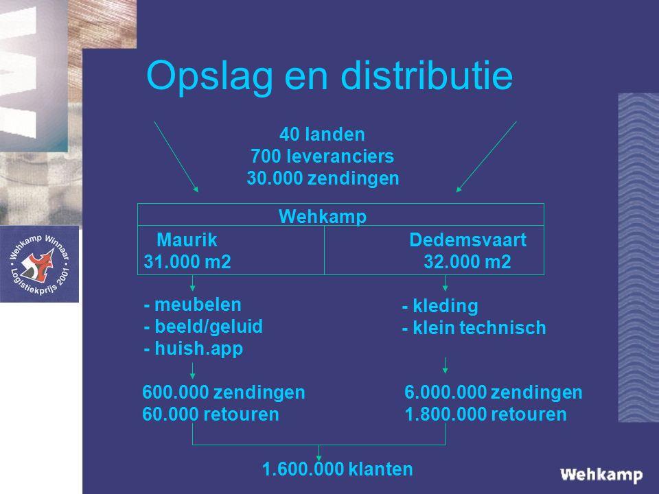 Opslag en distributie 6.000.000 zendingen 1.800.000 retouren 40 landen 700 leveranciers 30.000 zendingen Wehkamp Maurik 31.000 m2 Dedemsvaart 32.000 m2 - meubelen - beeld/geluid - huish.app - kleding - klein technisch 600.000 zendingen 60.000 retouren 1.600.000 klanten