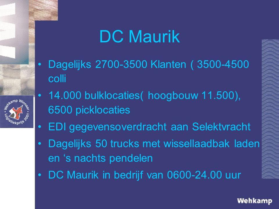 DC Maurik Dagelijks 2700-3500 Klanten ( 3500-4500 colli 14.000 bulklocaties( hoogbouw 11.500), 6500 picklocaties EDI gegevensoverdracht aan Selektvracht Dagelijks 50 trucks met wissellaadbak laden en 's nachts pendelen DC Maurik in bedrijf van 0600-24.00 uur