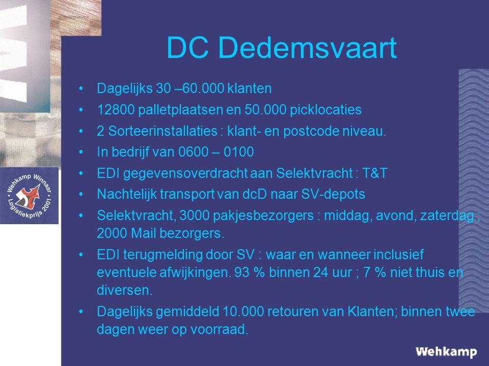 DC Dedemsvaart Dagelijks 30 –60.000 klanten 12800 palletplaatsen en 50.000 picklocaties 2 Sorteerinstallaties : klant- en postcode niveau.