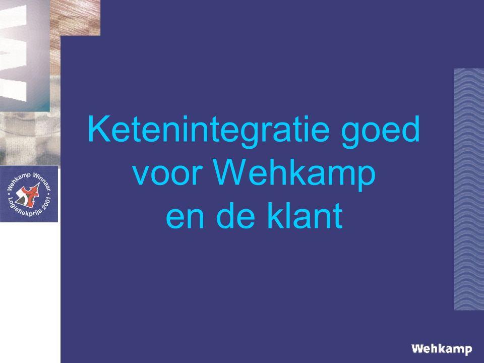 Ketenintegratie goed voor Wehkamp en de klant