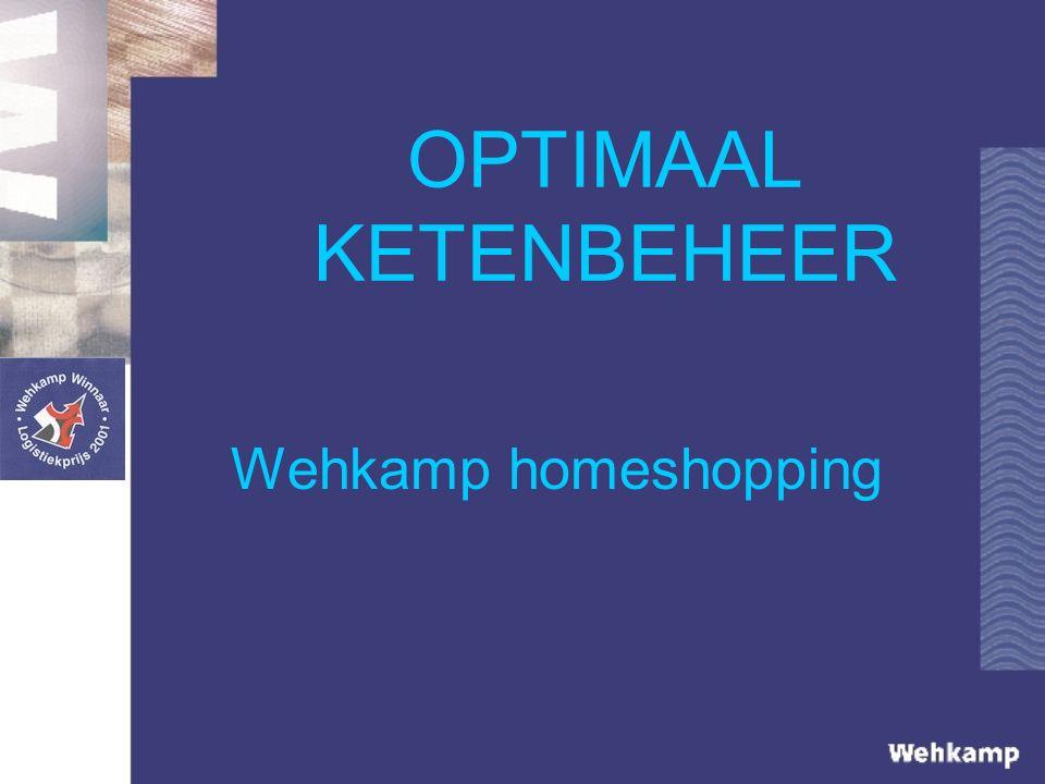 OPTIMAAL KETENBEHEER Wehkamp homeshopping