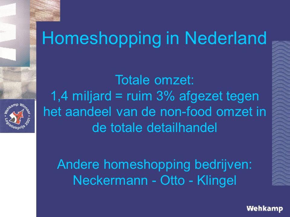 Homeshopping in Nederland Totale omzet: 1,4 miljard = ruim 3% afgezet tegen het aandeel van de non-food omzet in de totale detailhandel Andere homeshopping bedrijven: Neckermann - Otto - Klingel
