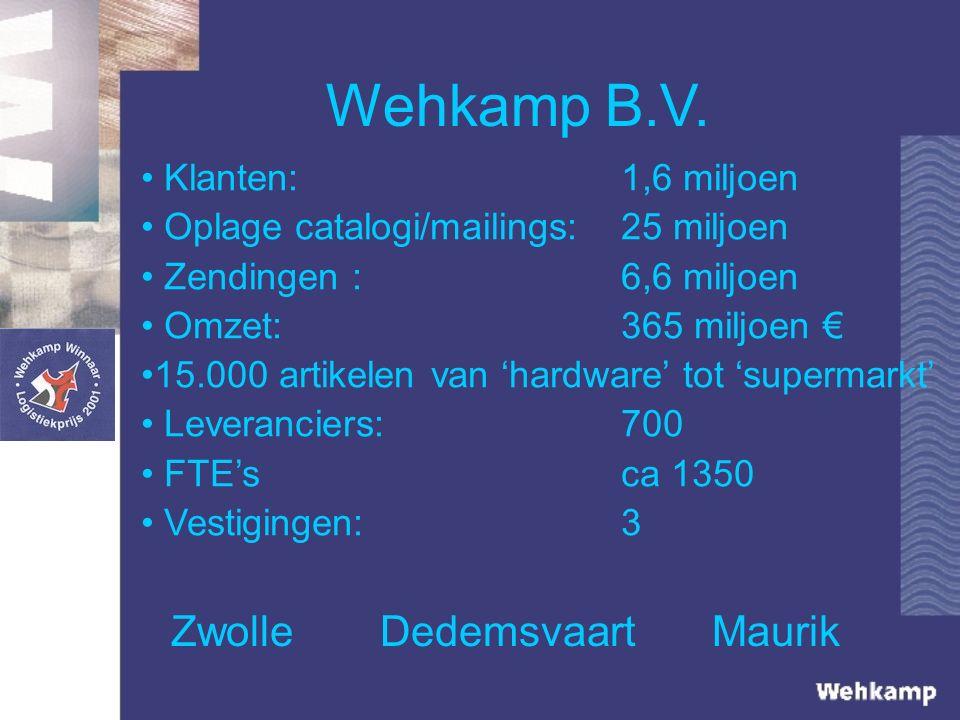 Wehkamp B.V.