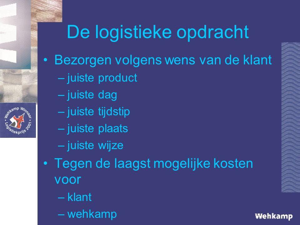 De logistieke opdracht Bezorgen volgens wens van de klant –juiste product –juiste dag –juiste tijdstip –juiste plaats –juiste wijze Tegen de laagst mogelijke kosten voor –klant –wehkamp