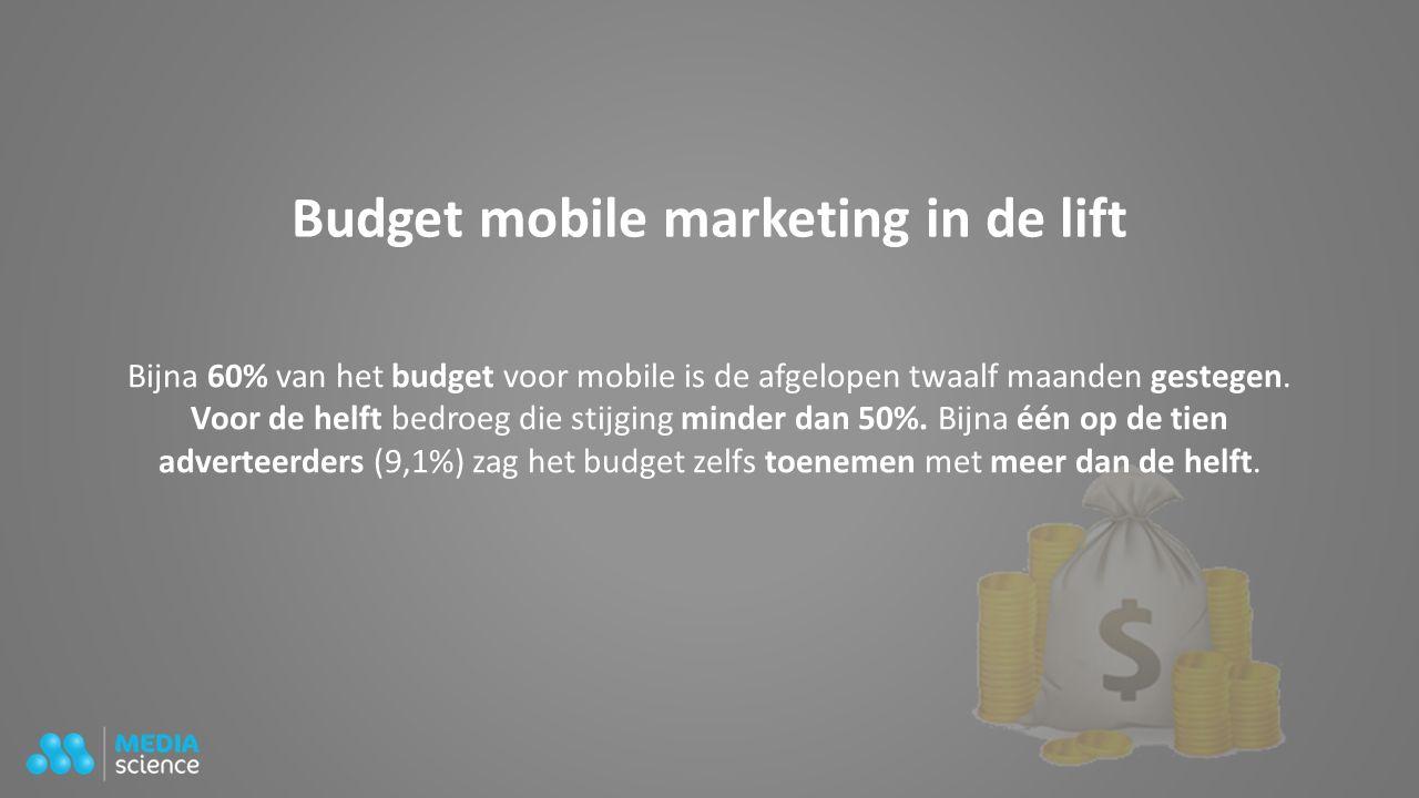Budget mobile marketing in de lift Bijna 60% van het budget voor mobile is de afgelopen twaalf maanden gestegen.
