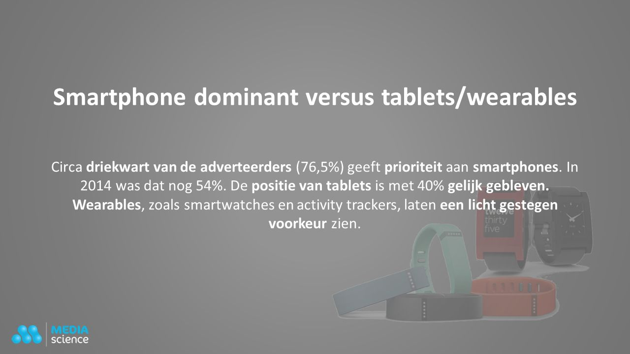 Smartphone dominant versus tablets/wearables Circa driekwart van de adverteerders (76,5%) geeft prioriteit aan smartphones.