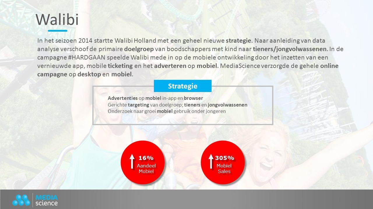 Walibi In het seizoen 2014 startte Walibi Holland met een geheel nieuwe strategie.