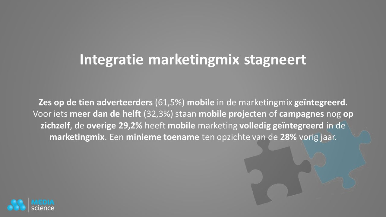 Integratie marketingmix stagneert Zes op de tien adverteerders (61,5%) mobile in de marketingmix geïntegreerd.