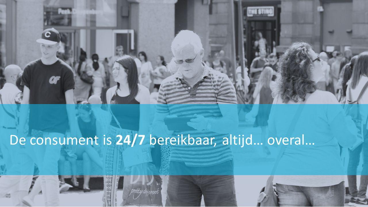 De consument is 24/7 bereikbaar, altijd… overal…