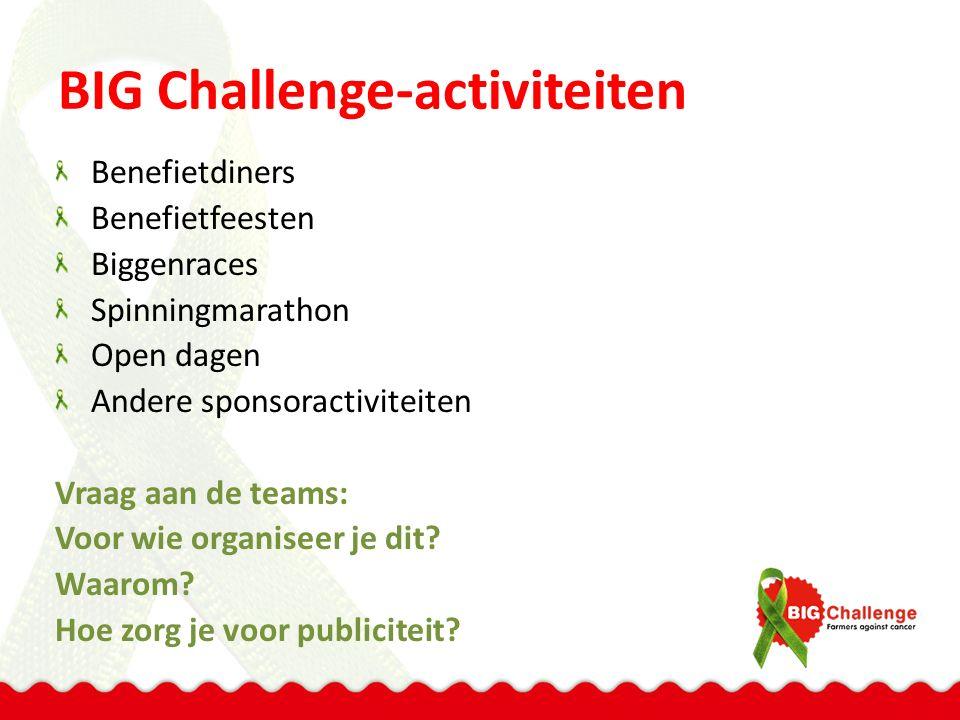 BIG Challenge-activiteiten Benefietdiners Benefietfeesten Biggenraces Spinningmarathon Open dagen Andere sponsoractiviteiten Vraag aan de teams: Voor