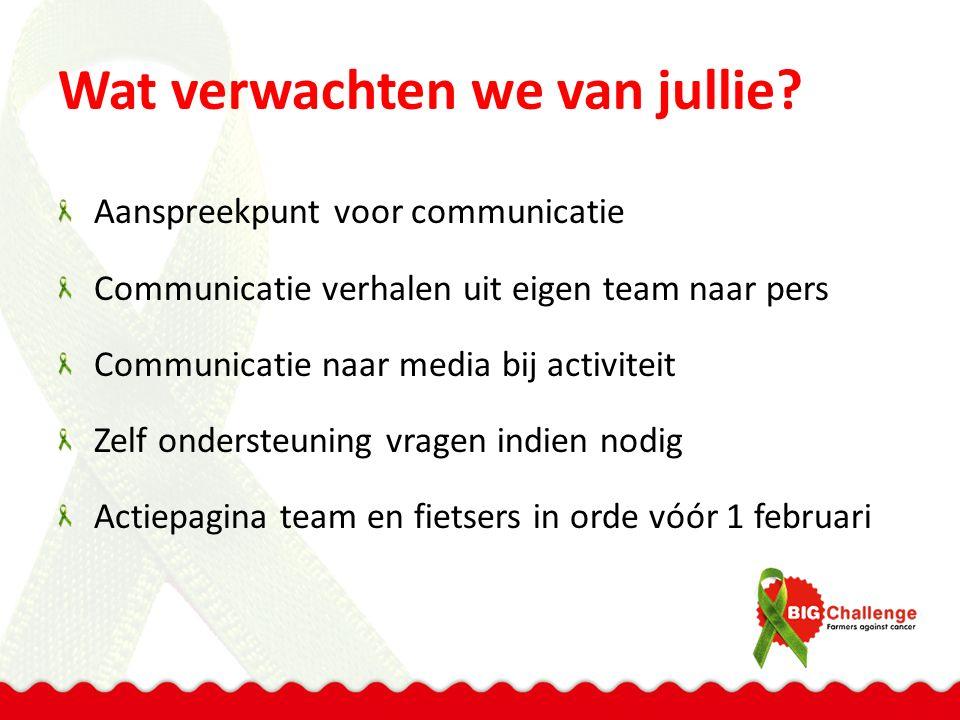 Wat verwachten we van jullie? Aanspreekpunt voor communicatie Communicatie verhalen uit eigen team naar pers Communicatie naar media bij activiteit Ze