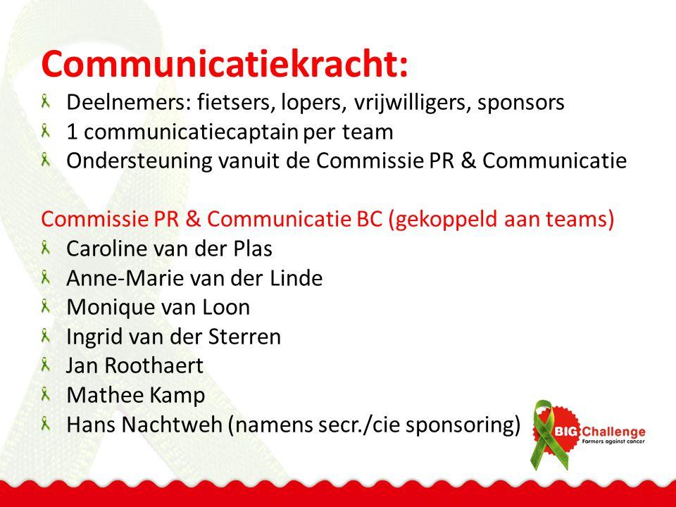 Communicatiekracht: Deelnemers: fietsers, lopers, vrijwilligers, sponsors 1 communicatiecaptain per team Ondersteuning vanuit de Commissie PR & Commun
