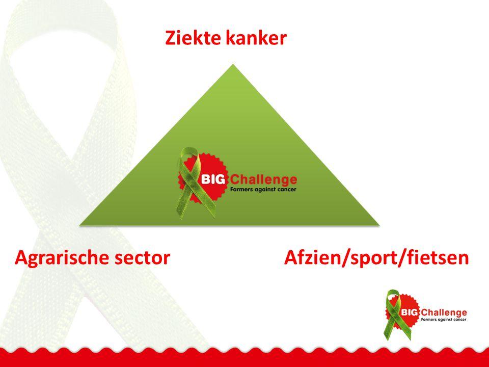 Ziekte kanker Agrarische sectorAfzien/sport/fietsen