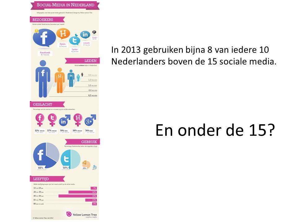 In 2013 gebruiken bijna 8 van iedere 10 Nederlanders boven de 15 sociale media. En onder de 15