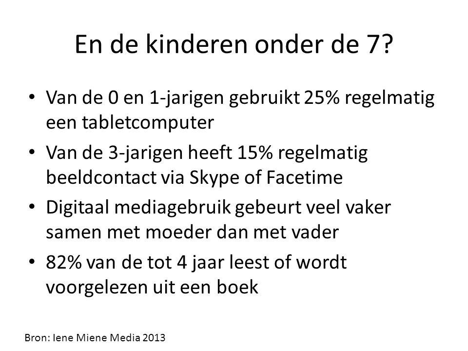 En de kinderen onder de 7? Van de 0 en 1-jarigen gebruikt 25% regelmatig een tabletcomputer Van de 3-jarigen heeft 15% regelmatig beeldcontact via Sky