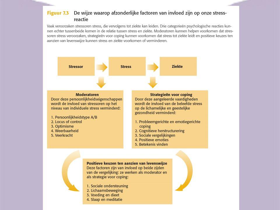 Volgende keer Ruimte om vragen te stellen over H6 en H7 H8 persoonlijkheid en H10 gedrag in groepen http://zap.psy.utwente.nl/zaps/Hoofdgebied /hoofdgebied.jsp