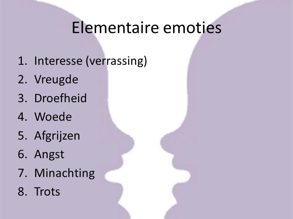 Ekman's zeven universele emoties analyse