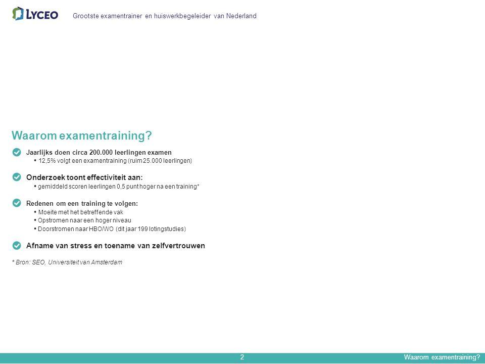 Grootste examentrainer en huiswerkbegeleider van Nederland Waarom examentraining.