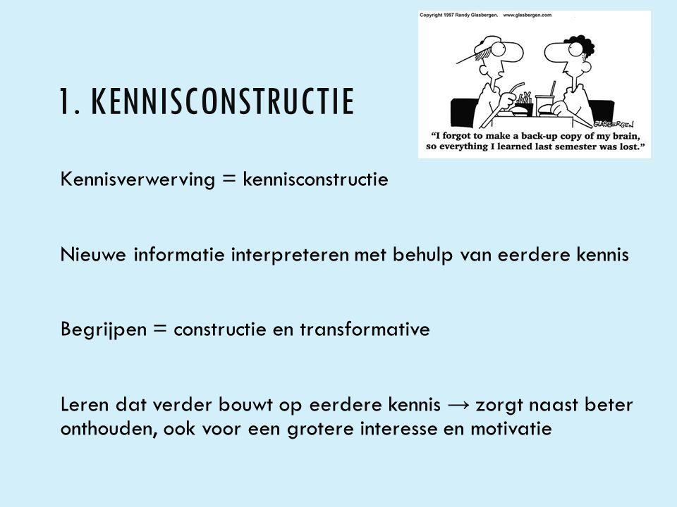 1. KENNISCONSTRUCTIE Kennisverwerving = kennisconstructie Nieuwe informatie interpreteren met behulp van eerdere kennis Begrijpen = constructie en tra